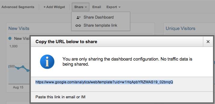 Google Analytics Dashboard Sharing