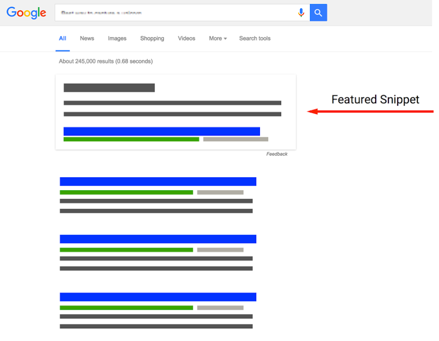 Featured Snippet | Umami Marketing