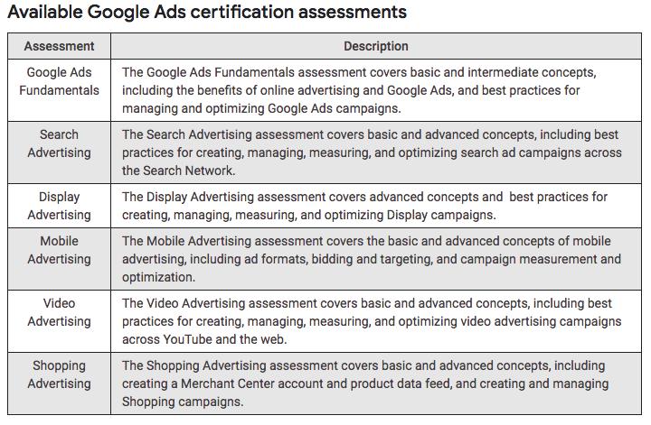 Google Ads Certifications   Umami Marketing-2
