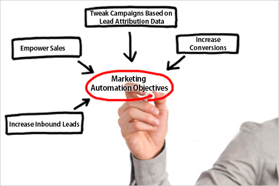 Common Mistakes to Avoid When Switching to Marketing Automation [Video]