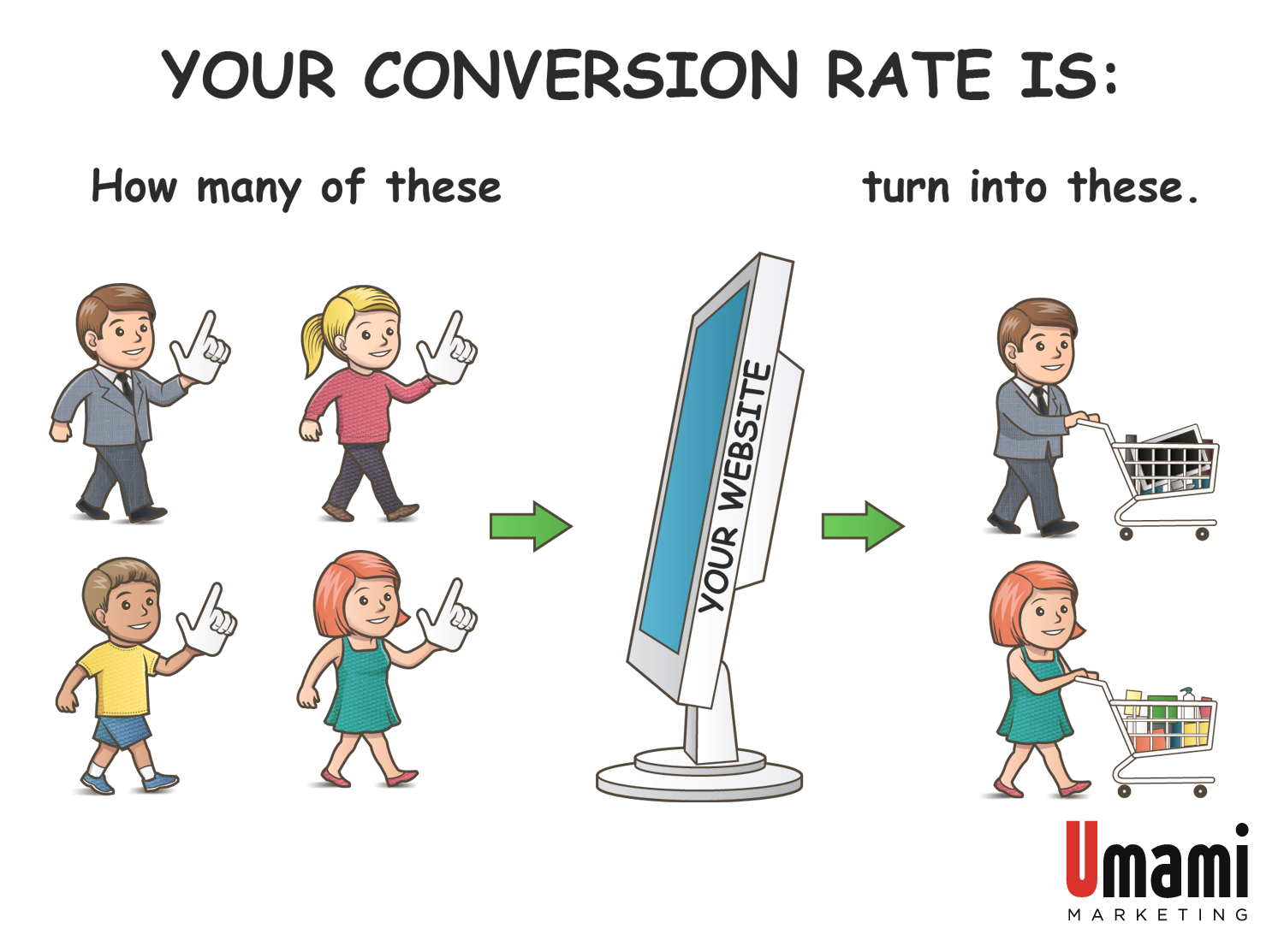 Conversion_Rate_Optimization.png