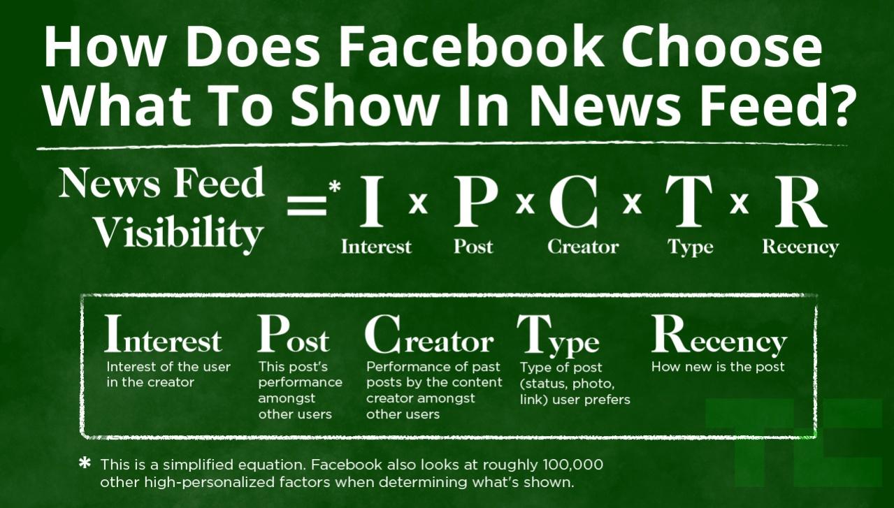 Facebook Newsfeed Algorithm.jpg
